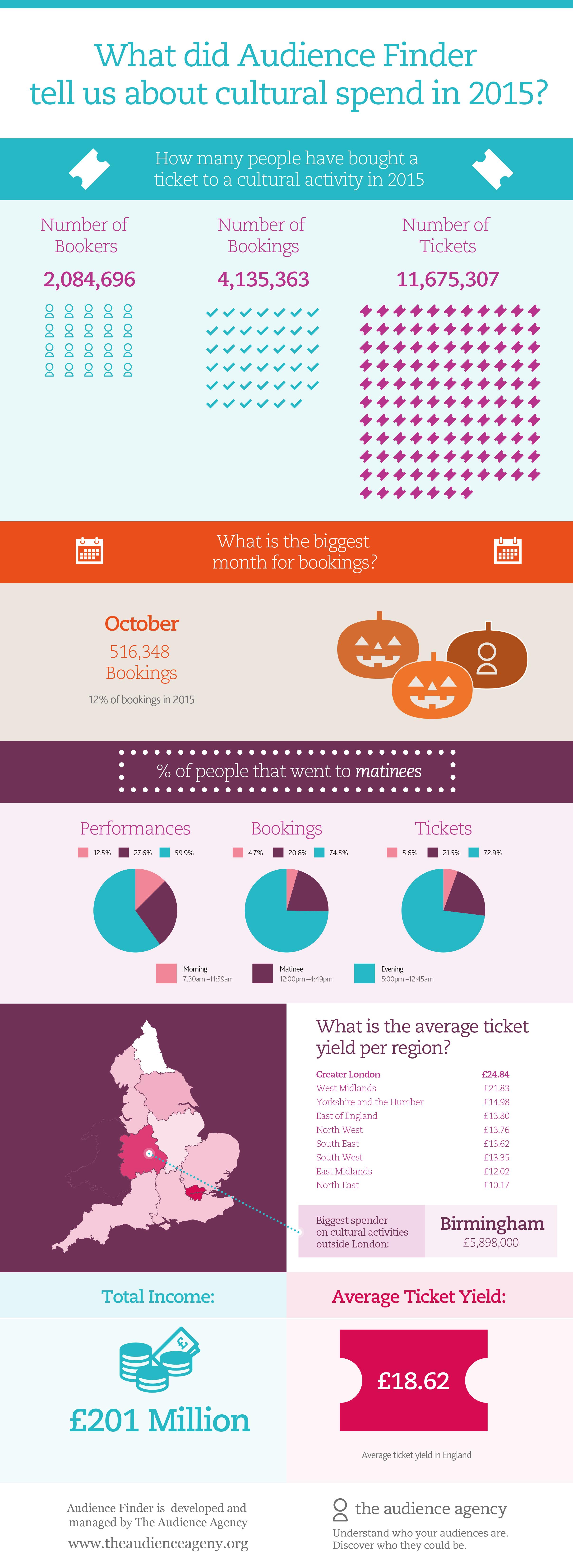 2016_01_22_infographics2_wbranding_webV4jpg