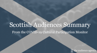 Image of Scotland | Cultural Participation Monitor